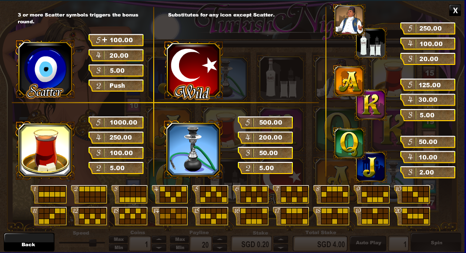 turkish_nights_paytable
